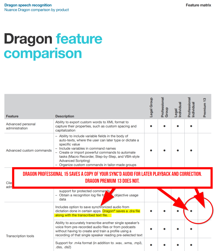 dragon naturallyspeaking premium vs professional individual feature matrix - Nuance help PDF