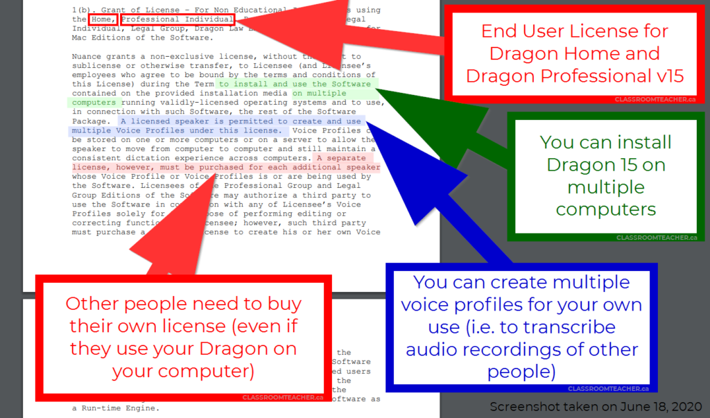 Screenshot of Dragon Home 15 and Dragon Professional Individual 15 End User License Agreement highlighting that you can install Dragon on multiple computers and create multiple voice profiles for your own use, but other people need to buy their own license (even if they use Dragon on your computer)